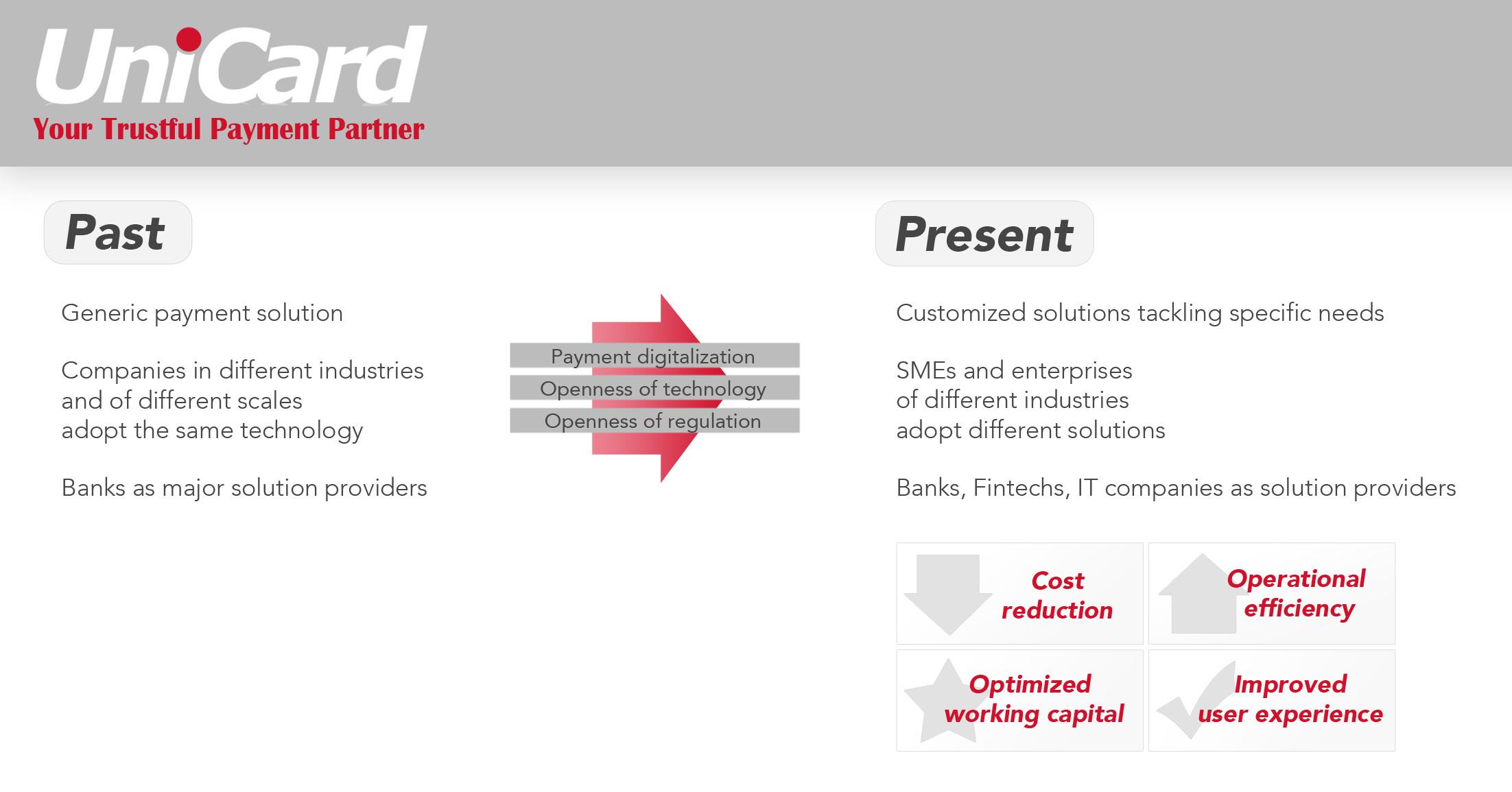 新型的企業對企業(B2B)支付方案,為中小企業提供了一系列特定的解決方案